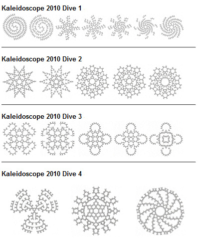 Kaleidoscope-Dives-2010. Иллюстр. skyquestflorida.com